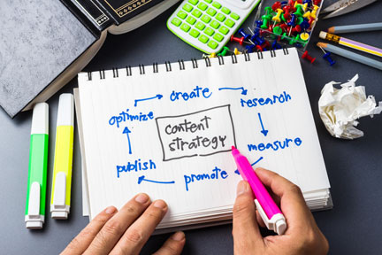 Practice marketing starts with content