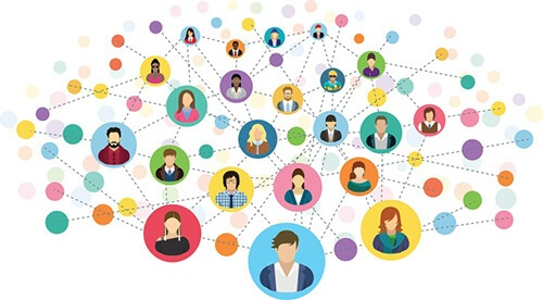 Google+ allows you to make connections and circles and communities