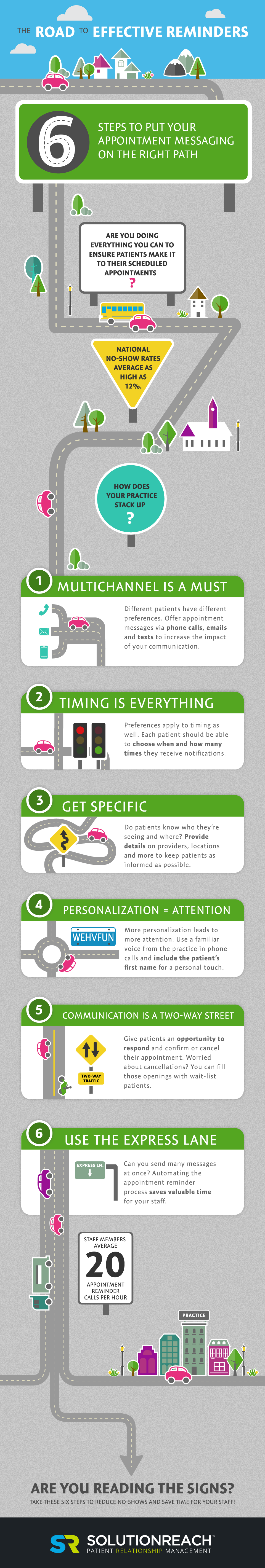 Effective ways to use patient reminders
