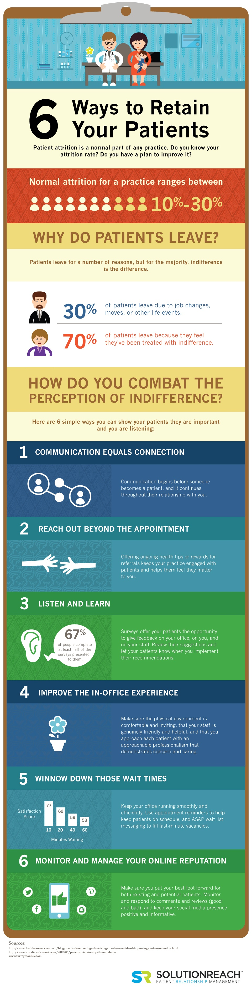 6 Ways to retain your patients | Infographic | Solutionreach