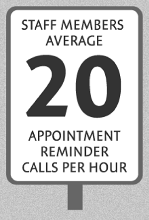 Staff Members Average 20 appointment reminder calls