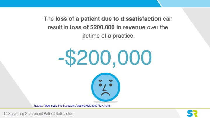 Dissatisfaction can lead to big revenue losses