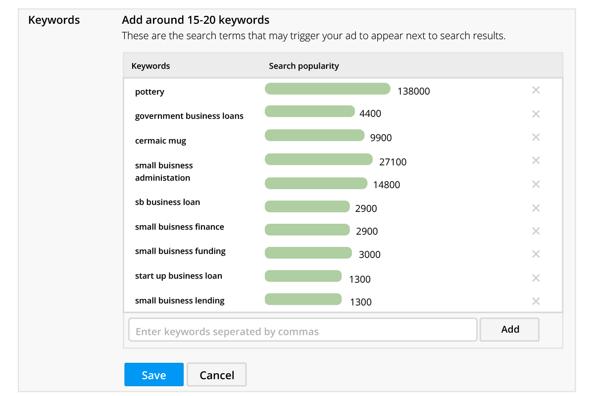 Using ppc ads can improve practice marketing