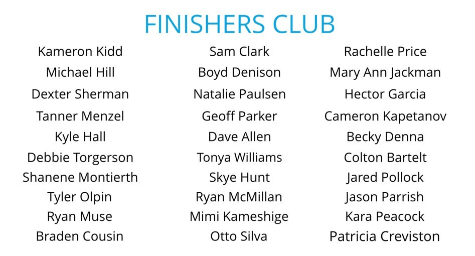 finishers_club.jpg