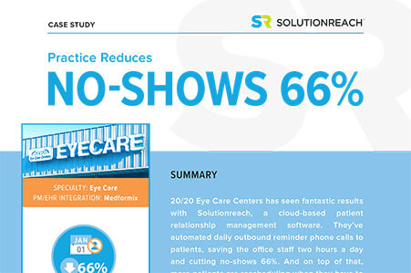 20/20 Eye Care Reduces No-Shows by 66%