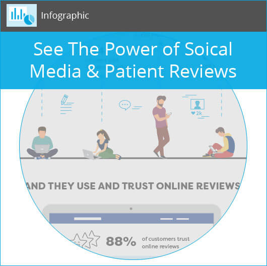 See the Power of Social Media & Reviews