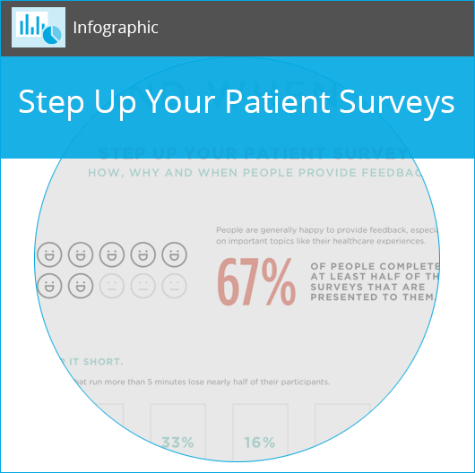 Step Up Your Patient Surveys